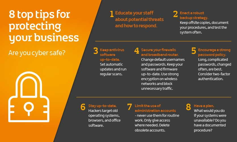 7 top tips for protecting your business infographic