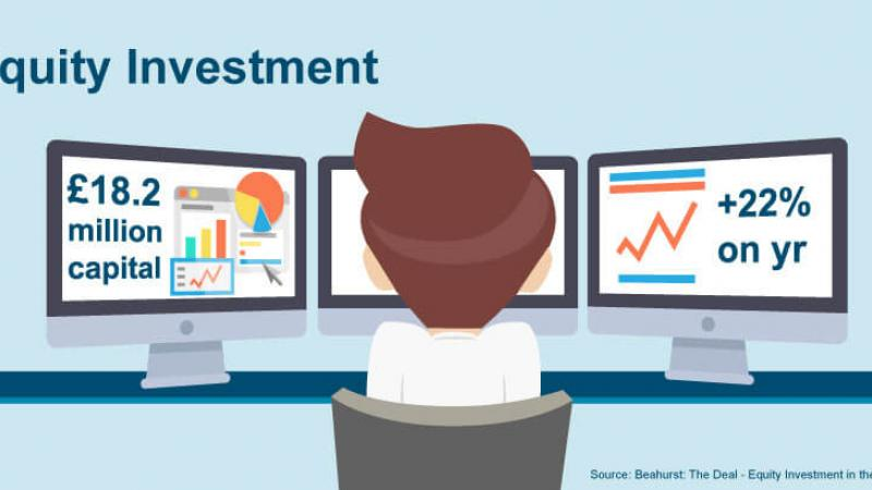 fact-of-the-week-equity-investment-march-2018.jpg